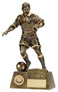 Pinnacle Football Top Goal Scorer